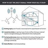 Cel-Fi Plug