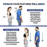Updated 2020 Version Perfect Adjustable Posture