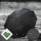 Anntrue Travel Umbrella Windproof, Auto Open