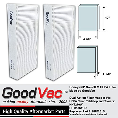 Honeywell Non-OEM HEPA Filter Pack to fit HHT270 HHT290 HEPA Clean Air Purifiers by GoodVac (2)