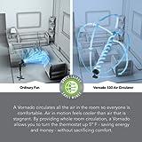 Vornado 530 Compact Whole Room Air Circulator