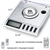 Smart Weigh GEM20 High...