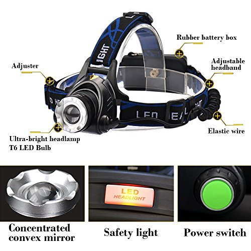 GRDE Zoomable 3 Modes Super Bright LED Headlamp with Rechargeable Batteries, Car Charger, Wall Charger and USB Cable by GRDE (Image #3)