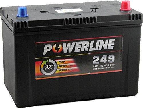 249 Powerline Car Battery 12V: