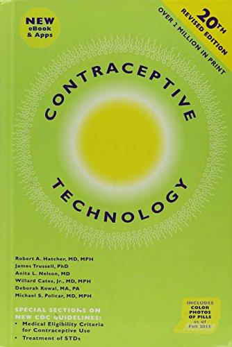 Contraceptive Technology