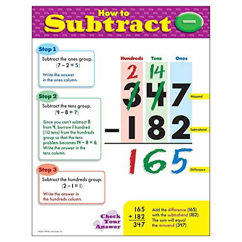 Trend Enterprises How to Subtract Learning Chart (1 Piece), 17