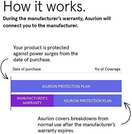 ASURION 3 Year Electronics Protection Plan with Tech Support $300-349.99 51q4lvytjeL