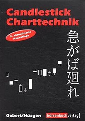 Candlesticks-Charttechnik