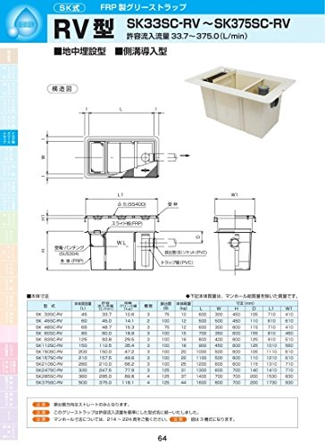 RV型 SK285SC-RV 枠SUS304 / 蓋SS400亜鉛メッキ 枠SUS304 / 蓋SS400亜鉛メッキ  B0719QCPCT