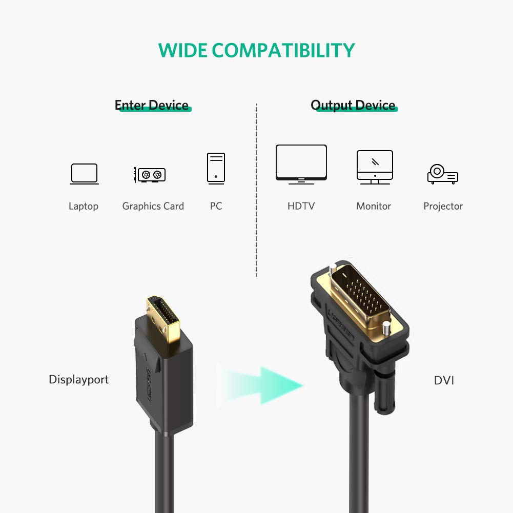 UGREEN Displayport to DVI Cable 16ft//5m 1080P Audio Video Cable Gold Plated with Latches for Laptop//PC to HDTVs//Projectors