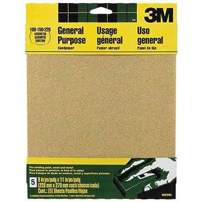All-Purpose Sandpaper