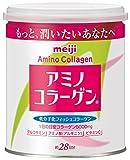 Meiji Amino Collagen 1 Tin Review