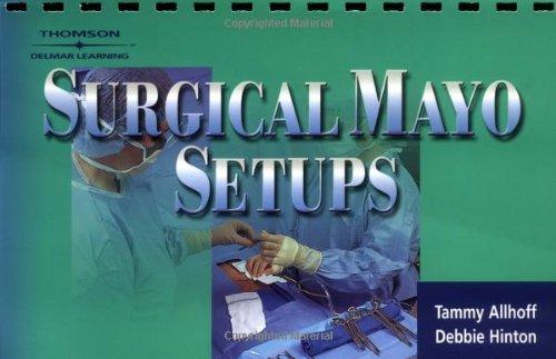 Surgical Mayo Set-Ups
