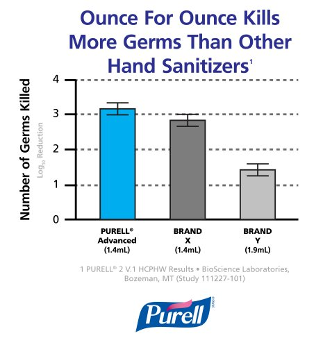 PURELL-5392-D1-TFX-Touch-Free-Dispenser-Refill-Hand-Sanitizer-Dispenser-Kit-with-1200-mL-Refill