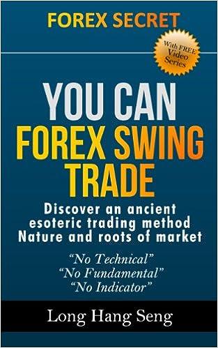 Forex trading skatt norge