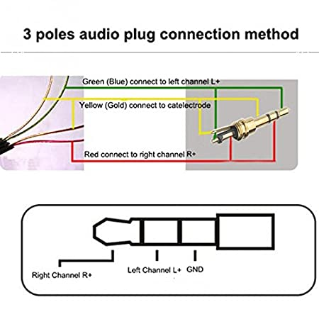 stereo headphone wire diagram 3 5 mm socket wiring diagram poli www rundumpodcast de  3 5 mm socket wiring diagram poli www