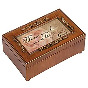 Mom Your Love Wood Finish Rose Jewelry Music Box - Plays Tune Wind Beneath My Wings