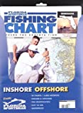 FLORID Homosassa Fishing Chart