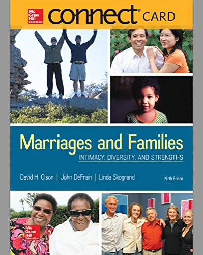 Olson Card (Connect Access Card for Marriages and Families: Intimacies, Diversity, and Strengths)