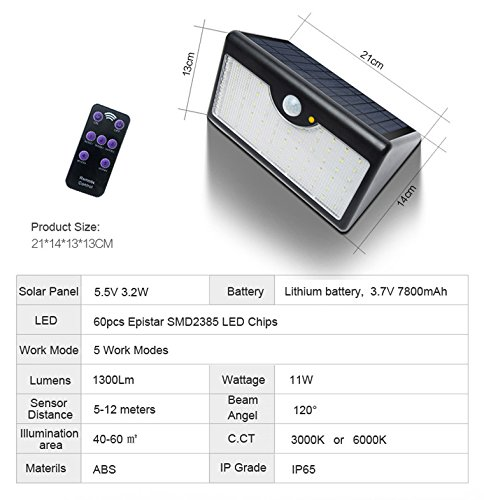 Remote Control 60 LED Solar Motion Sensor Light,Wireless and Waterproof LED Wall Security Light with 5 Modes for Driveway,Garden,Patio,Pathway (Black)