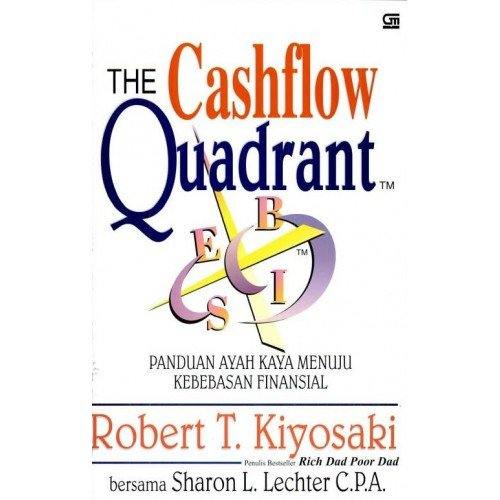 The Cashflow Quadrant ROBERT T KIYOSAKI AUTHOR