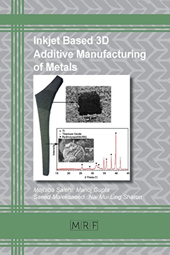 Based Inkjet - Inkjet Based 3D Additive Manufacturing of Metals (Materials Research Foundations)