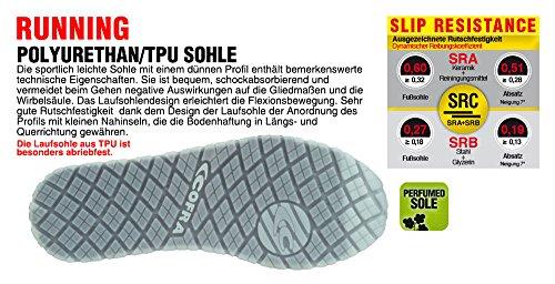 Moderne Sicherheitshalbschuhe von Cofra GRANGE, LAUT, KLAMMER S1P SRC im Sneakerlook in mehreren Farben aus der beliebten Running Reihe Braun