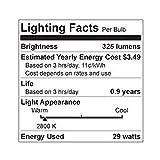 GE Lighting 67769 Reveal 29-Watt, 325-Lumen A19 Light Bulb with Medium Base, 4-Pack