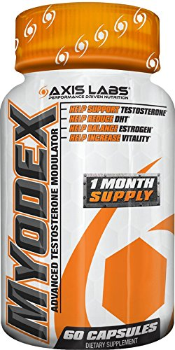 Axis Labs Myodex Mineral Supplement Capsules, 60