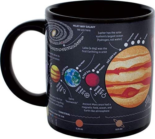 (Heat Changing Planet Mug - Add Coffee or Tea and the Solar System Appears - Comes in a Fun Gift Box)