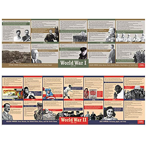 World War I and World War II Timelines Poster Set