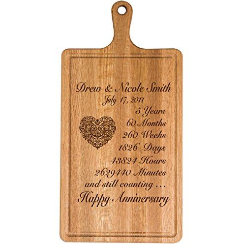 (LifeSong Milestones Personalized 5th Year for Him Her Wife Husband Couple Cheese Cutting Board Customized with Year Established Dates to Remember for Wedding Gift Ideas)