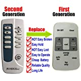 Generic Frigidaire Air Conditioner Remote Control Compatible for Remote Control Model Number RG15D/E-ELL
