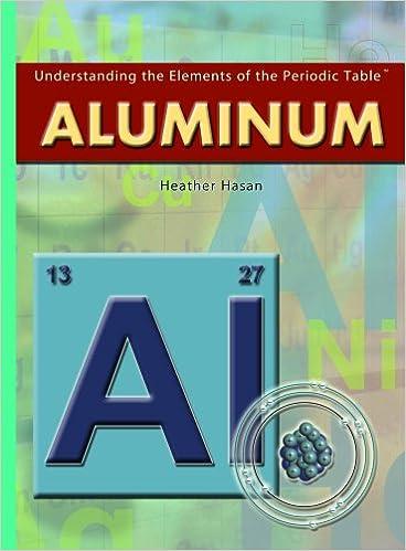 aluminum understanding the elements of the periodic table heather hasan 9781404207059 amazoncom books - Periodic Table Aluminum