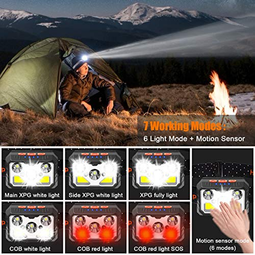 bedee LED Head Torch, [2 Pack] USB Headlamp Rechargeable, Super Bright 1500 Lumens 5 LEDs Headlight Rechargeable, 7 Lighting Modes, IPX5 Waterproof Headlight for Kids Adults Camping Running Fishing