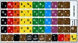 LEARNING ENGLISH US COLORED KEYBOARD STICKERS (LOWER & UPPER CASE)