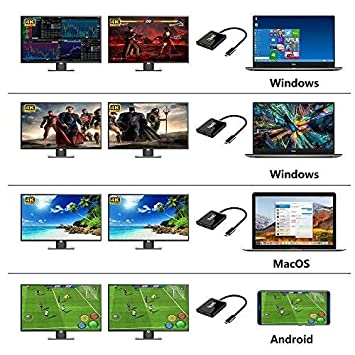 type C Uptab USB-C vers 2-ports HDMI 4/K adaptateur Multi Monitor Splitter