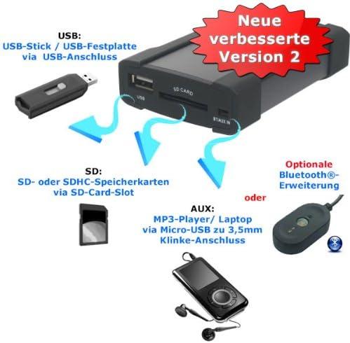 RD3 RD3 et Citro/ën XCarLink 2 USB changeur SD AUX MP3 Voitures adaptateur dinterface Auto Radio Music pour Peugeot