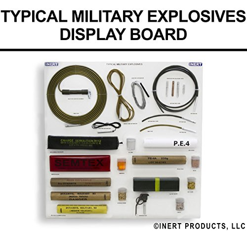 Typical Military Explosives Display Board by Inert