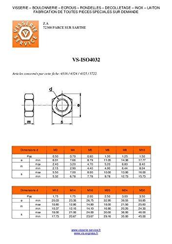 ECROU HEXAGONAL M30 CL 8 ACIER ZING BLANC