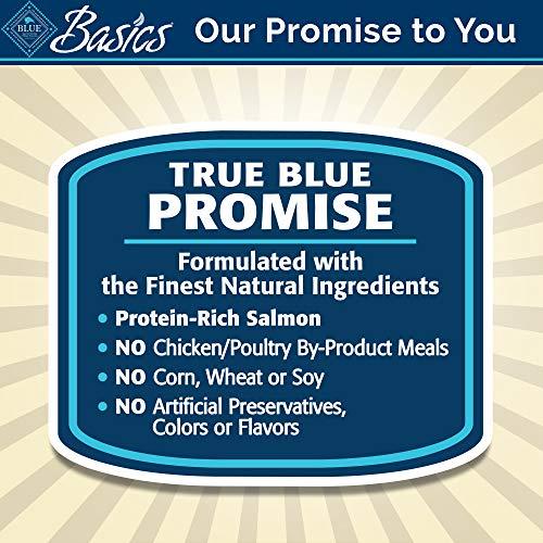 Blue Buffalo Basics Limited Ingredient Diet, Natural Adult Dry Dog Food, Salmon & Potato 24-lb