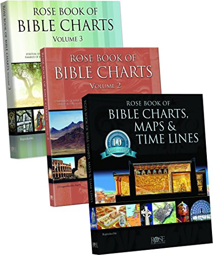 Rose Book of Charts, Maps & Time Lines, Volumes 1, 2, and 3 Bundle
