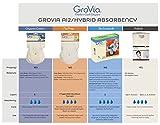 GroVia No-Prep Reusable Soaker Pad for Baby Cloth
