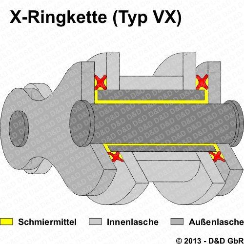 SD01 1999-2000 DID X-Ring extra verst/ärkt SD02 XL 1000 V Kettensatz Varadero 1000 SD03