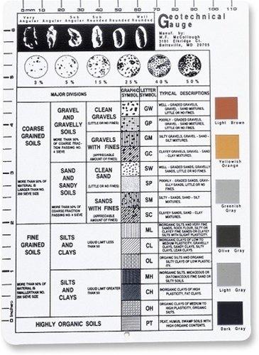 indian standard classification of bricks pdf
