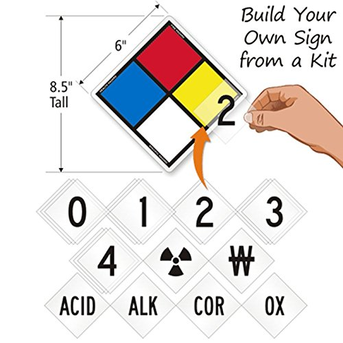 NFPA Adhesive Label Kit (Placard, Digits & Symbols) By SmartSign   6