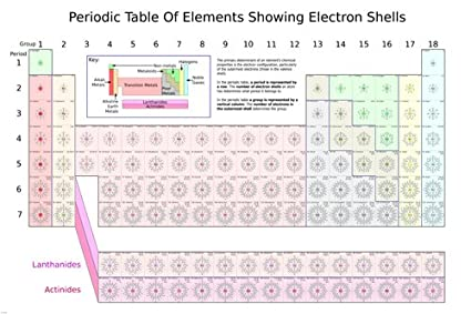 Amazon Periodic Table Of Elements Showing Electron Shells