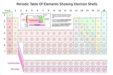 Periodic table of elements showing electron shells poster scientific periodic table of elements showing electron shells poster scientific 24x36 urtaz Choice Image
