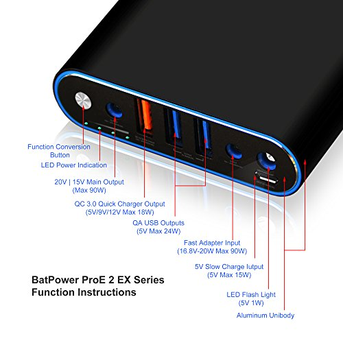 BatPower EX7D 98Wh Laptop External Battery Power Bank for Dell Inspiron Latitude XPS Mini Precision Studio Vostro Notebook (Large or Small Circular Connector) USB QC Fast Charging tablet smartphone by BatPower (Image #3)