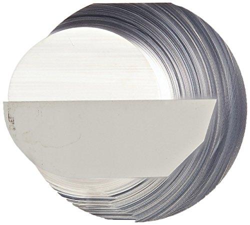 BB-200400S Solid Carbide Tool 0.400 Maximum Bore Depth Right Hand Boring Tool No Cutting Radius 0.050 Projection 1//4 Shank Diameter Micro 100 0.200 Minimum Bore Diameter 2-1//2 Overall Length